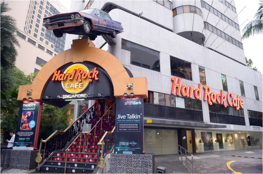 Hard Rock Cafe Customer Experience Survey