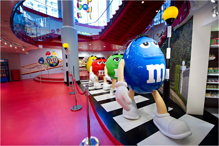 M&M'S World Store Survey